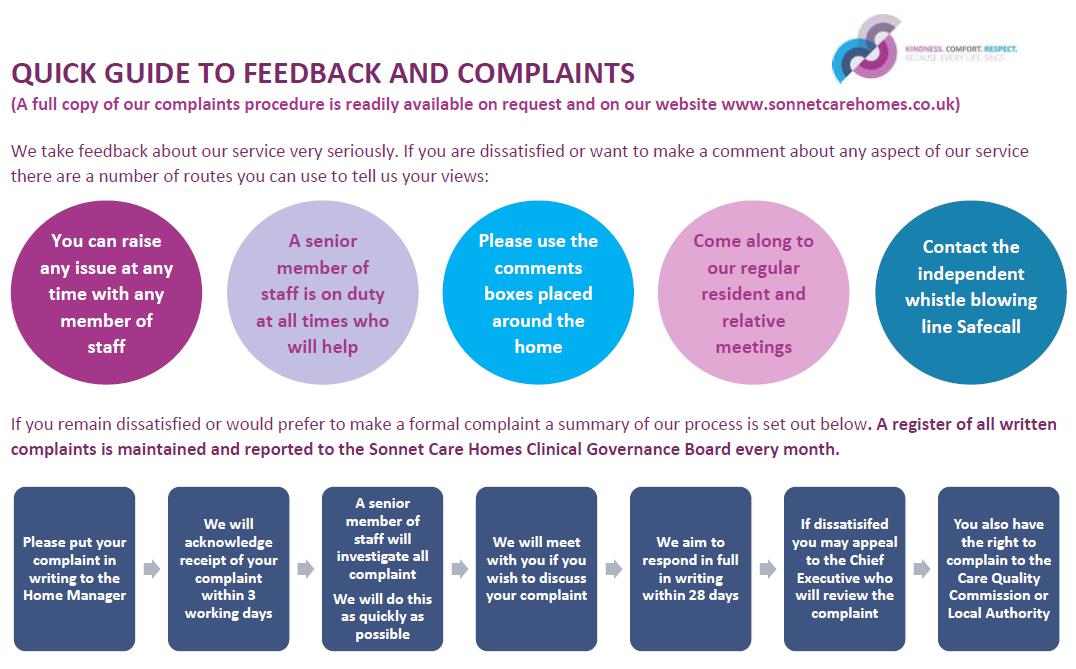 Top Customer Complaint Flow Chart Wallpapers
